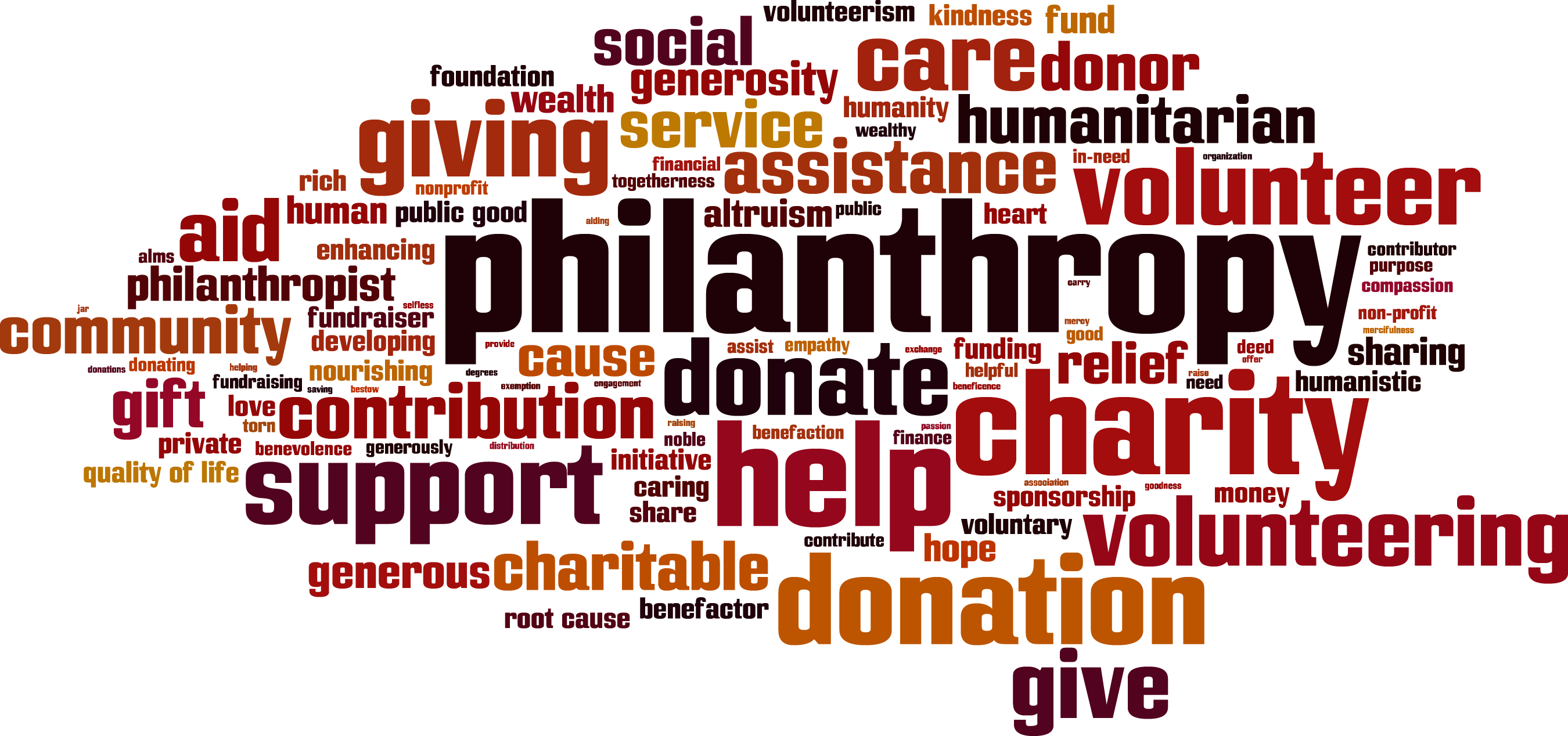 graphic of many words including philanthropy charity support volunteering giving care